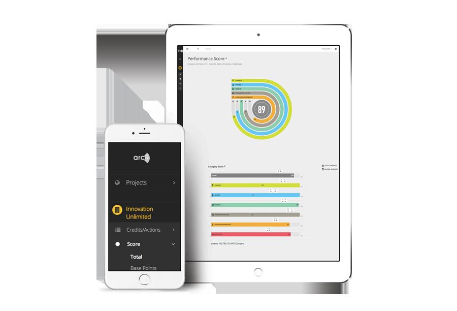 Arc Skoru Sustainability Performance Platform